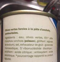 Olives vertes anchois - Ingrédients