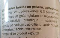Olives vertes farcies aux poivrons - Ingrédients