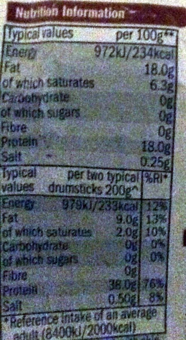 British chicken drumsticks - Nutrition facts