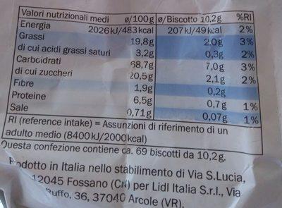 Biscotti, Panna - Nutrition facts