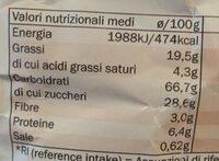 Fior di Cacao e Nocciole - Informations nutritionnelles - fr