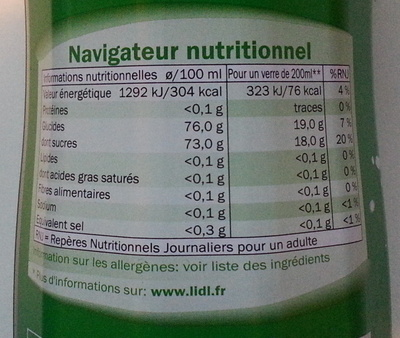 Sirop de Menthe - Nutrition facts