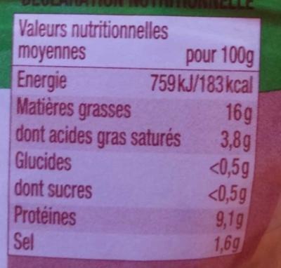 Museau de porc à la Lyonnaise - Informations nutritionnelles
