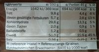 Barre protéiné - Nutrition facts