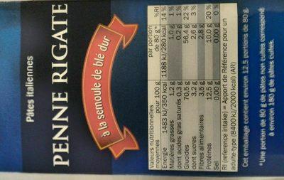 PENNE - Ingredientes