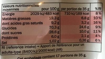 Spéculoos - Informations nutritionnelles - fr