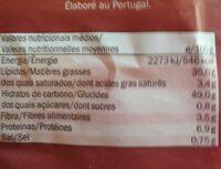 BATATA PALHA - Nutrition facts - fr