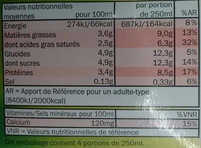 Lait entier (3,5 % MG) - Voedingswaarden