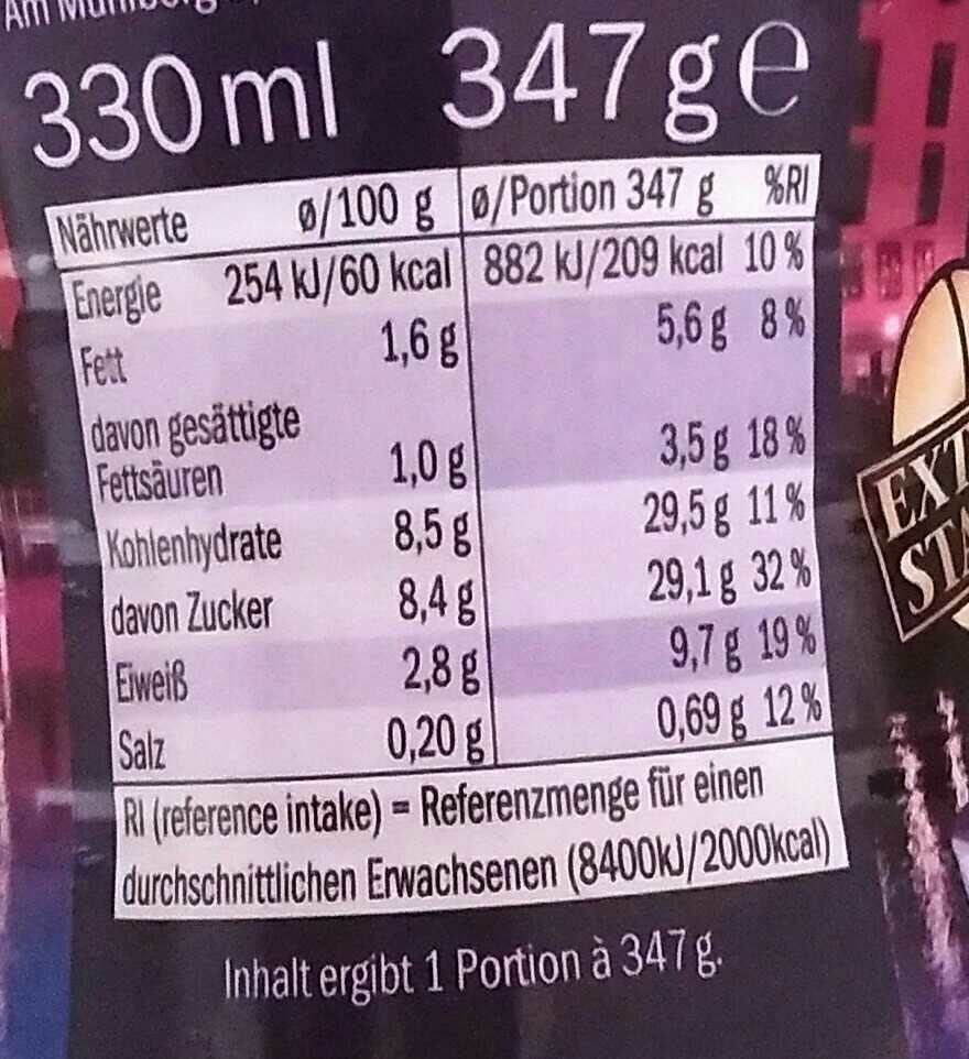 Latte Intenso - Nutrition facts