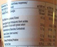 Latte Macchiato - Informations nutritionnelles - fr