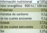 Aceitunas Negras Cacereñas con hueso - Información nutricional