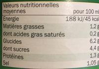 Sauce tomate (au basilic) - Nährwertangaben
