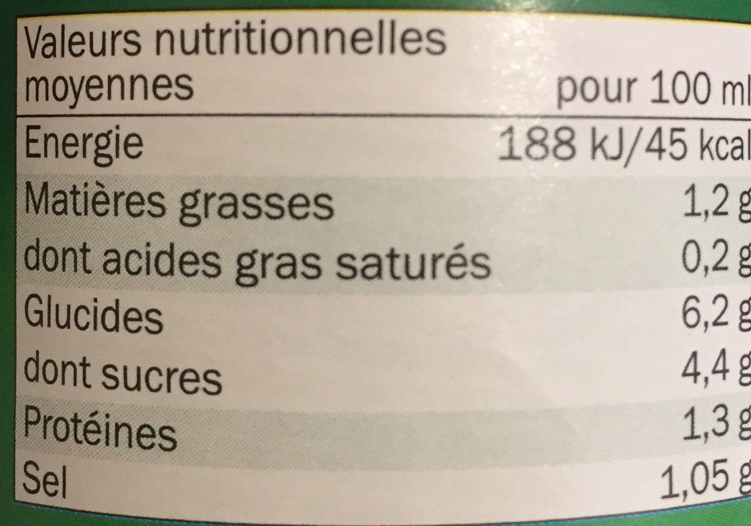 Sauce tomate (au basilic) - Nutrition facts