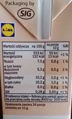 Mleko zagęszczone 7.5% - Wartości odżywcze