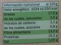 Seitán Tofu - Informació nutricional