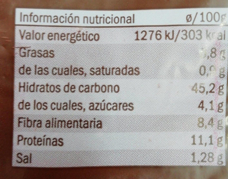 Pan de molde de semillas de sésamo y lino - Nutrition facts - es