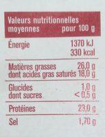 Raclette en tranchettes - Informations nutritionnelles - fr