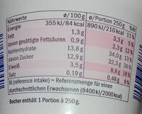 Fettarmer Joghurt mit 24% Himbeerzubereitung - Voedingswaarden - de