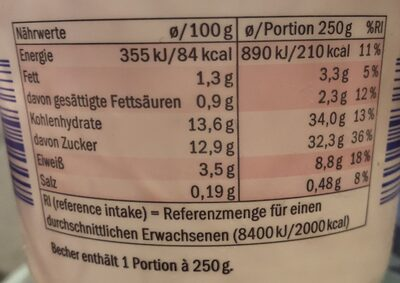 Fettarmer Joghurt mit 24% Himbeerzubereitung - Informations nutritionnelles - fr