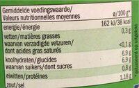 Poivrons grillés - Informations nutritionnelles - fr