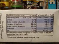 Leche Evaporada - Información nutricional