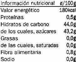 Mermelada de melocotón - Información nutricional