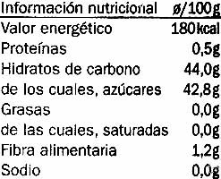 Mermelada de ciruela - Nutrition facts