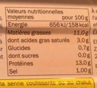 Filets de maquereaux aux vin blanc et aux aromates - Voedingswaarden