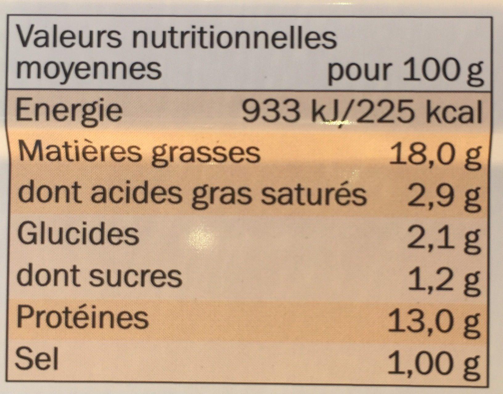 Filets de Maquereaux (A la Moutarde a l'ancienne) - Voedigswaarden