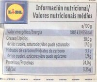 Mini salami - Nutrition facts - en