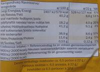 Peanutter Shots - Nutrition facts - fi