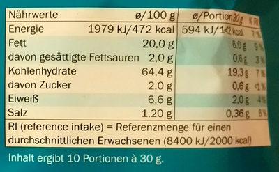 Tortilla paprika - Informations nutritionnelles