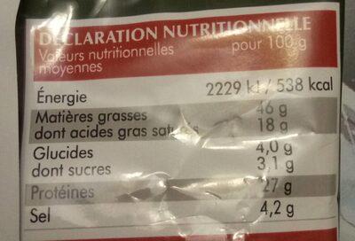 Mini saucissons aux noix - Informations nutritionnelles - fr