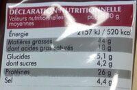 Mini saucissons chorizo doux - Informations nutritionnelles - fr