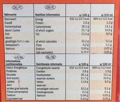 Bourbon Vanilla - Nutrition facts - de