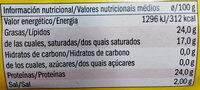 Queso Edam - Información nutricional - es