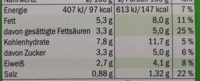 Buttergemüse - Informations nutritionnelles - de