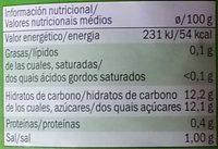 Pepinillos en rodajas agridulces - Información nutricional
