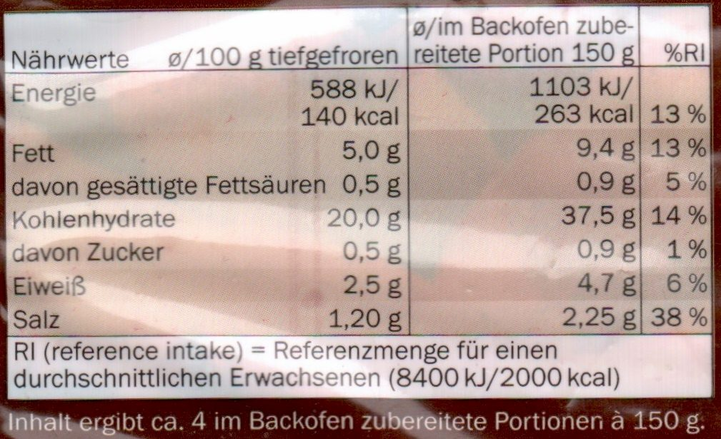 Potatoes - Nutrition facts