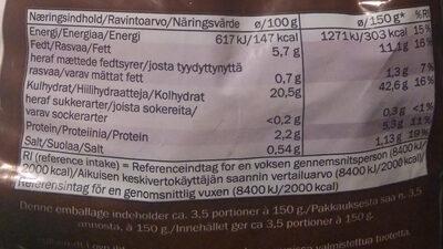 Potatoes - Ravintosisältö - fi