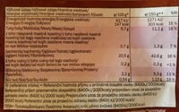 Potato Wedges seasoned - Informations nutritionnelles