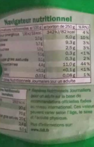 Haricots verts extra fin - Informations nutritionnelles
