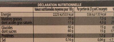Escargots praliné - Nutrition facts - fr