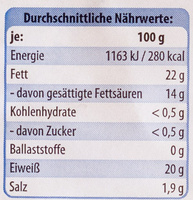 Camembert - Nährwertangaben