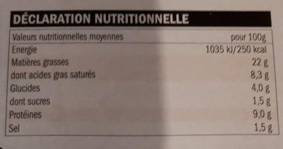 Boudins blancs - Informations nutritionnelles