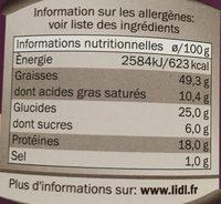 Noix de cajou - Informations nutritionnelles