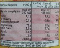 Mąka pszenna - Wartości odżywcze - pl