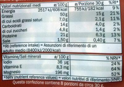 Misto tostato e salato - Nutrition facts