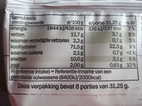 Crackers Olijfolie & Oregano - Nutrition facts - nl
