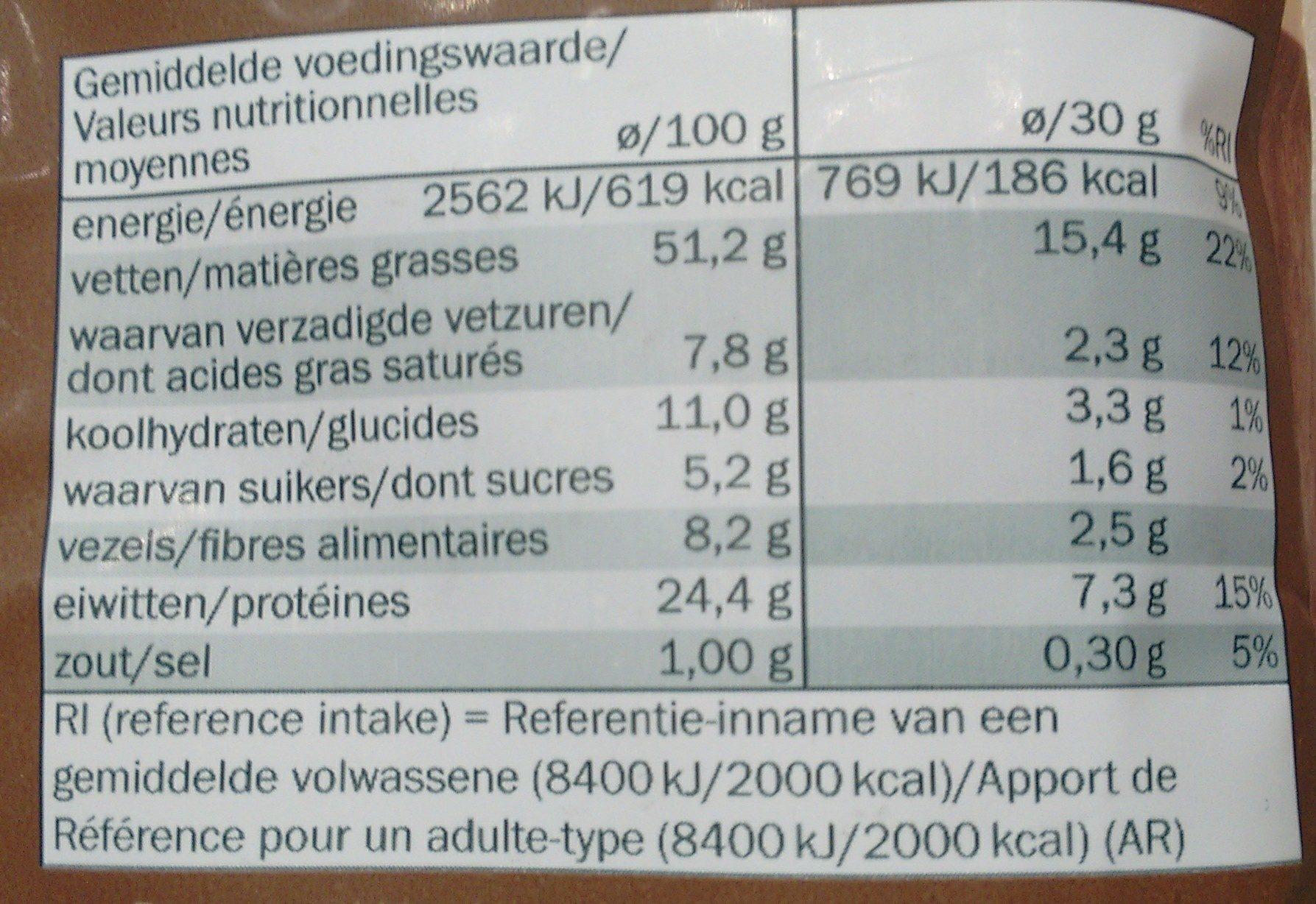 Peanuts - Voedingswaarden - nl